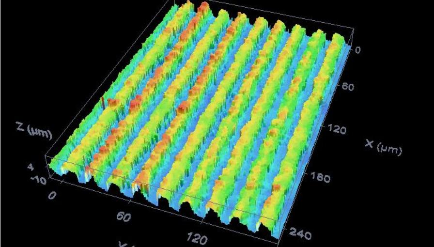 IN-MOULD MICROSTRUCTURATION para mejorar las propiedades de limpieza en plásticos inyectados